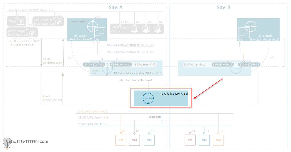 NSX-T Installation Series: Step 13 – Create T1 (Tier-1) Gateway