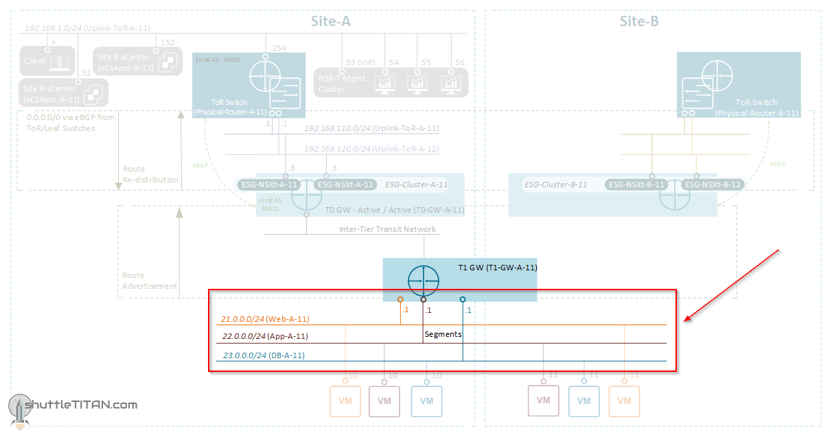 NSX-T Installation Series: Step 14 – Create Overlay Segments