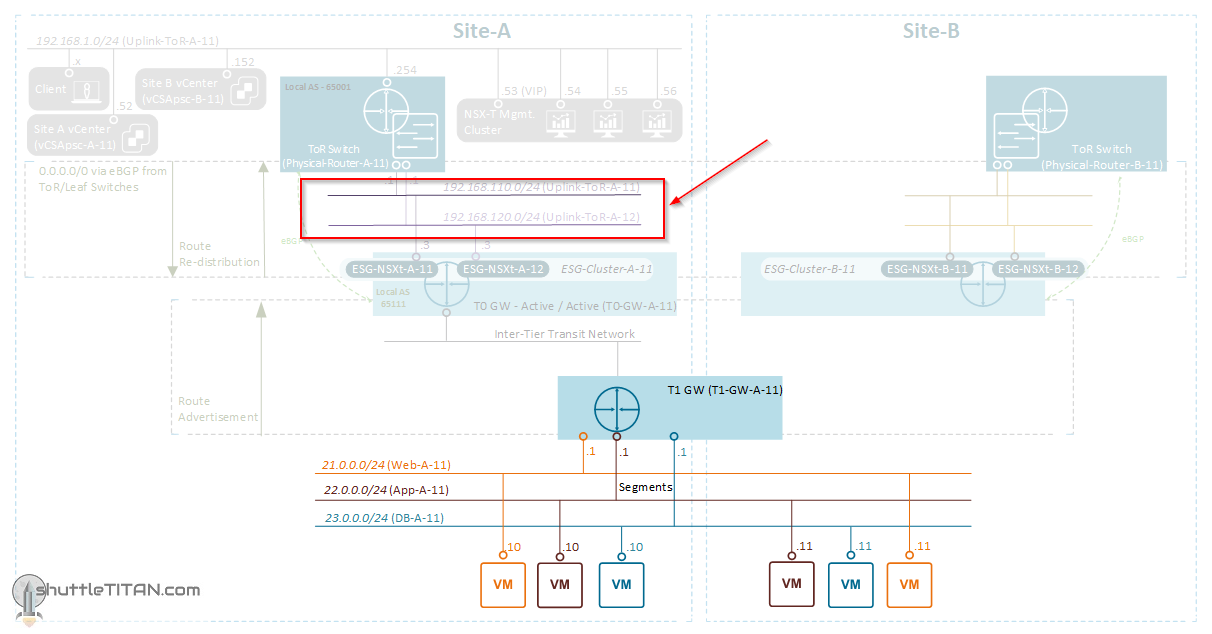 NSX-T Installation Series: Step 16 – Create VLAN Segments