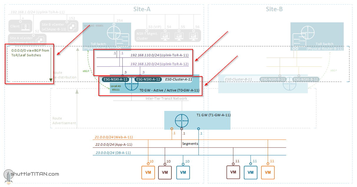 NSX-T Installation Series: Step 17 – Create T0 (Tier-0) Gateway [active-active] and Configure BGP