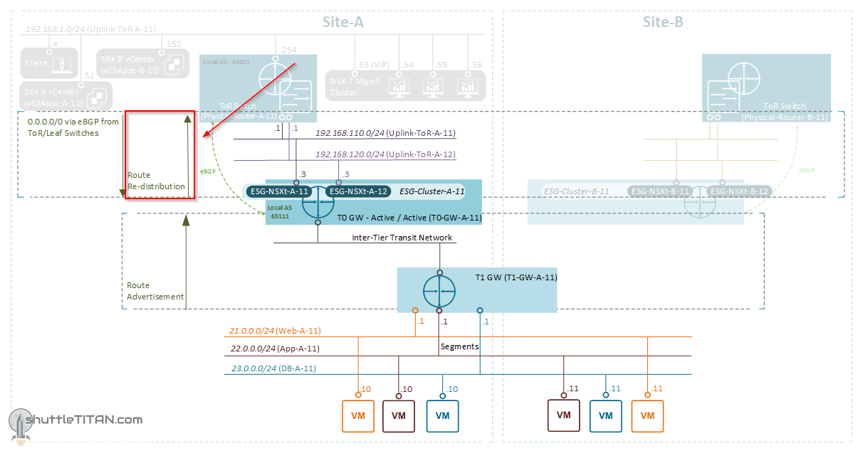NSX-T Installation Series: Step 20: Configure Route Distribution on T0 (Tier-0) Gateway
